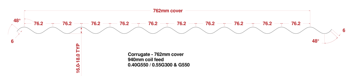 Roofline Canterbury Corrugate Profile